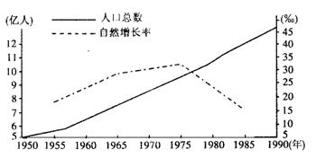 人口增长_我国人口增长特点是