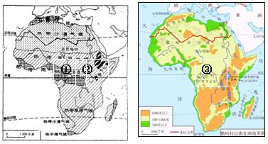 读非洲气候图和撒哈拉以南的非洲地形图.完成下列问题:(1)非洲的纬度位置特点是 .这种特点决定了非洲的气候以 带气候类型为主.(2)北非以 气候为主,撒哈拉以南的非洲分布最广的是 气候.请写出两种物 .(3)撒哈拉以南的非洲地形以 为主.地势特点是 .(4)①.②两地同位于赤道附近.②地没有形成热带雨林气候.原因是 .③处河流水力资源丰富.试题目和参考答案