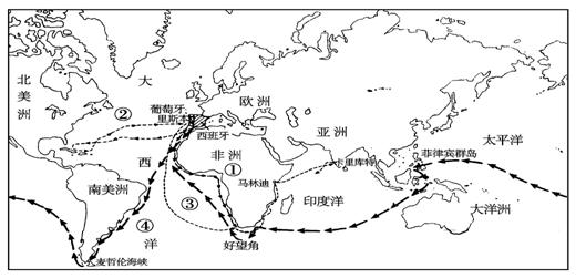 古代世界地图简笔画