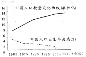 人口问题图片_生态与人口问题