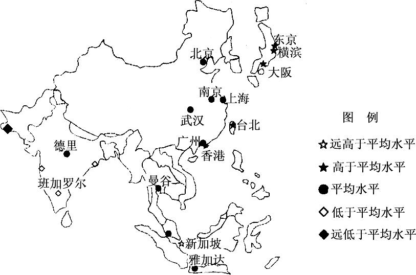 011年经济学人智库(EIU)对亚洲22个主要城市在