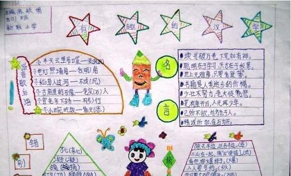 有趣的汉字手抄报内容图片