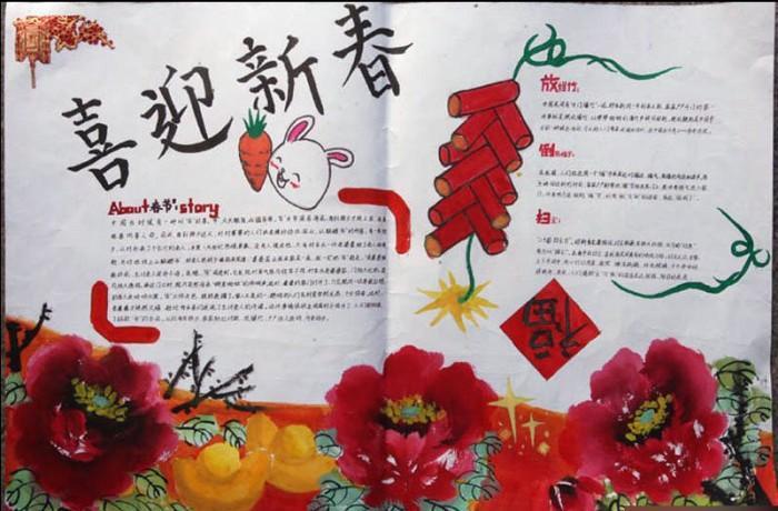 春节手抄报:春节挂年画