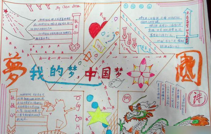 我的中国梦手抄报文字素材内容