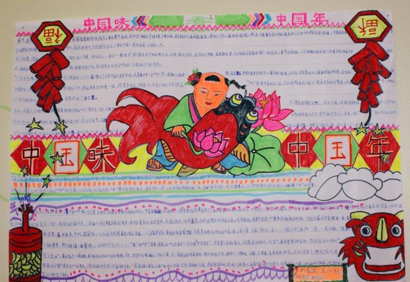 关于春节的手抄报内容大全图片