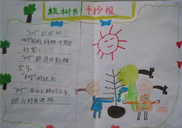 植树节手抄报图片大全初中初中欣赏课美术教学图片