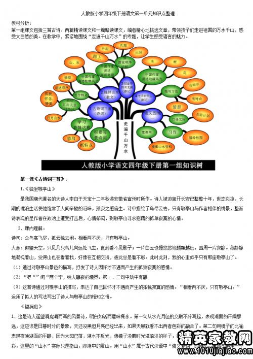 小学范文四语言下册《教学的魅力》说课稿问题问题年级中的语文v小学图片