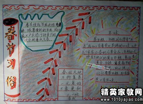 最新春节手抄报内容 春节习俗