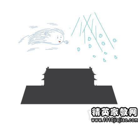 关于雨的成语