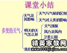 文字气候《中国的全程》教学反思初中夺冠初中词地理语图片