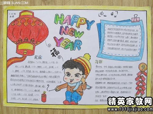 2015羊年春节手抄报资料大全