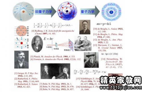 原子结构老师反思教学qq初中查怎么办图片