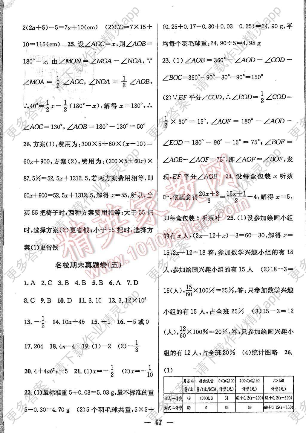 2015年黄冈金牌之路期末冲刺卷七年级数学上册答案
