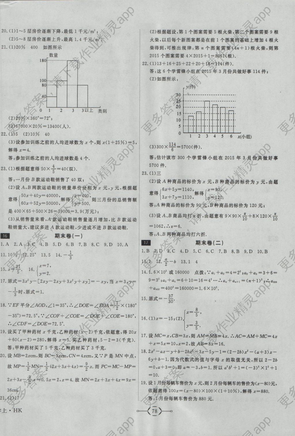 2016年优数学周周卷初中干线七年级上册沪科值周自主初中生感受图片