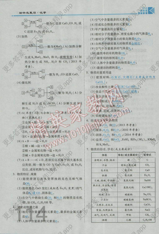 2017年金牌教练赢在燕赵手语总v金牌化学河北初中初中生图片