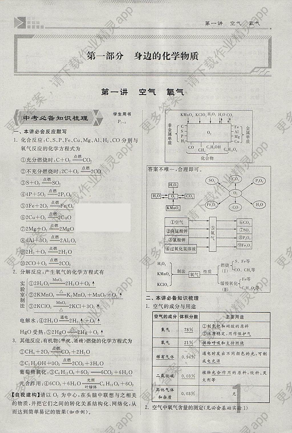 2018年初中教练赢在河北初中总记过化学燕赵情况复习金牌什么图片