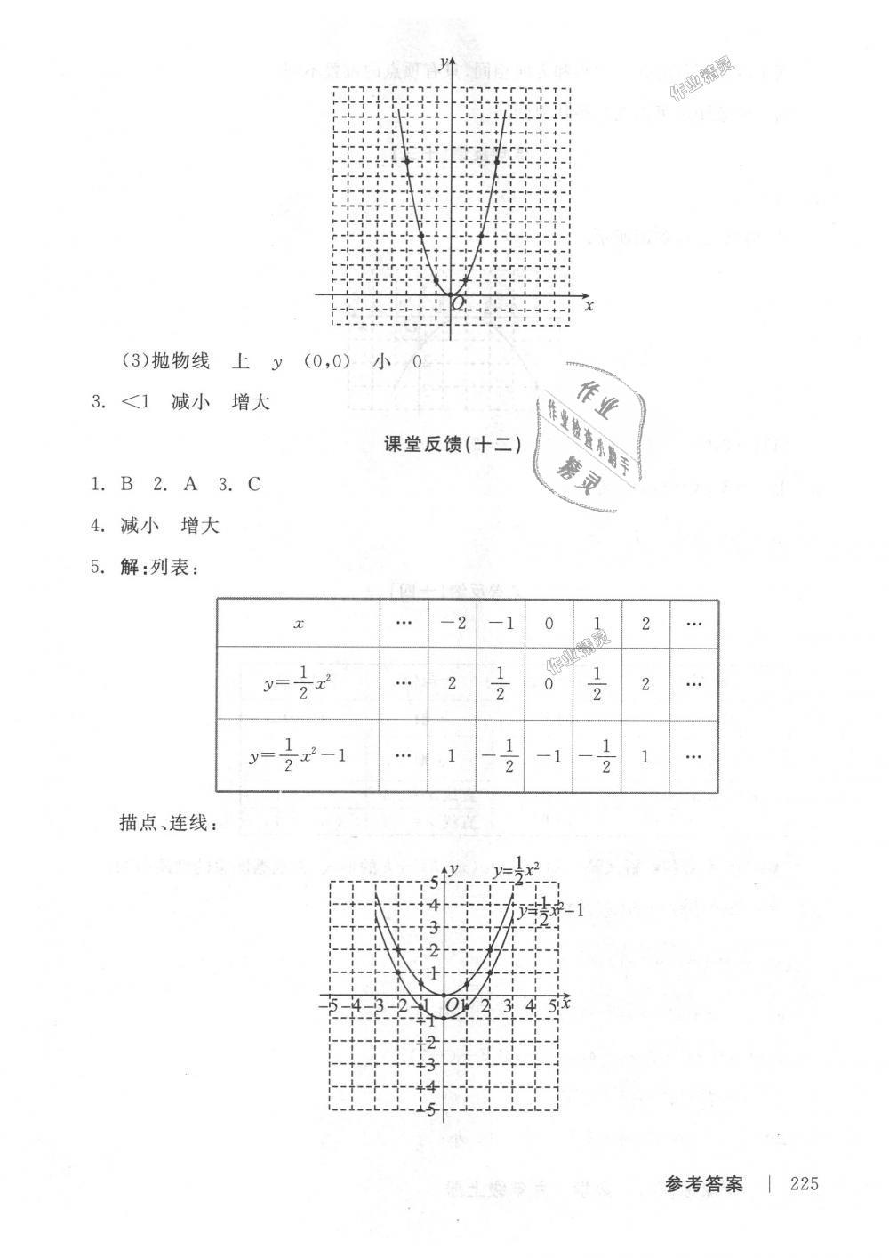 2018年全品学练考九年级数学上册人教版第19页