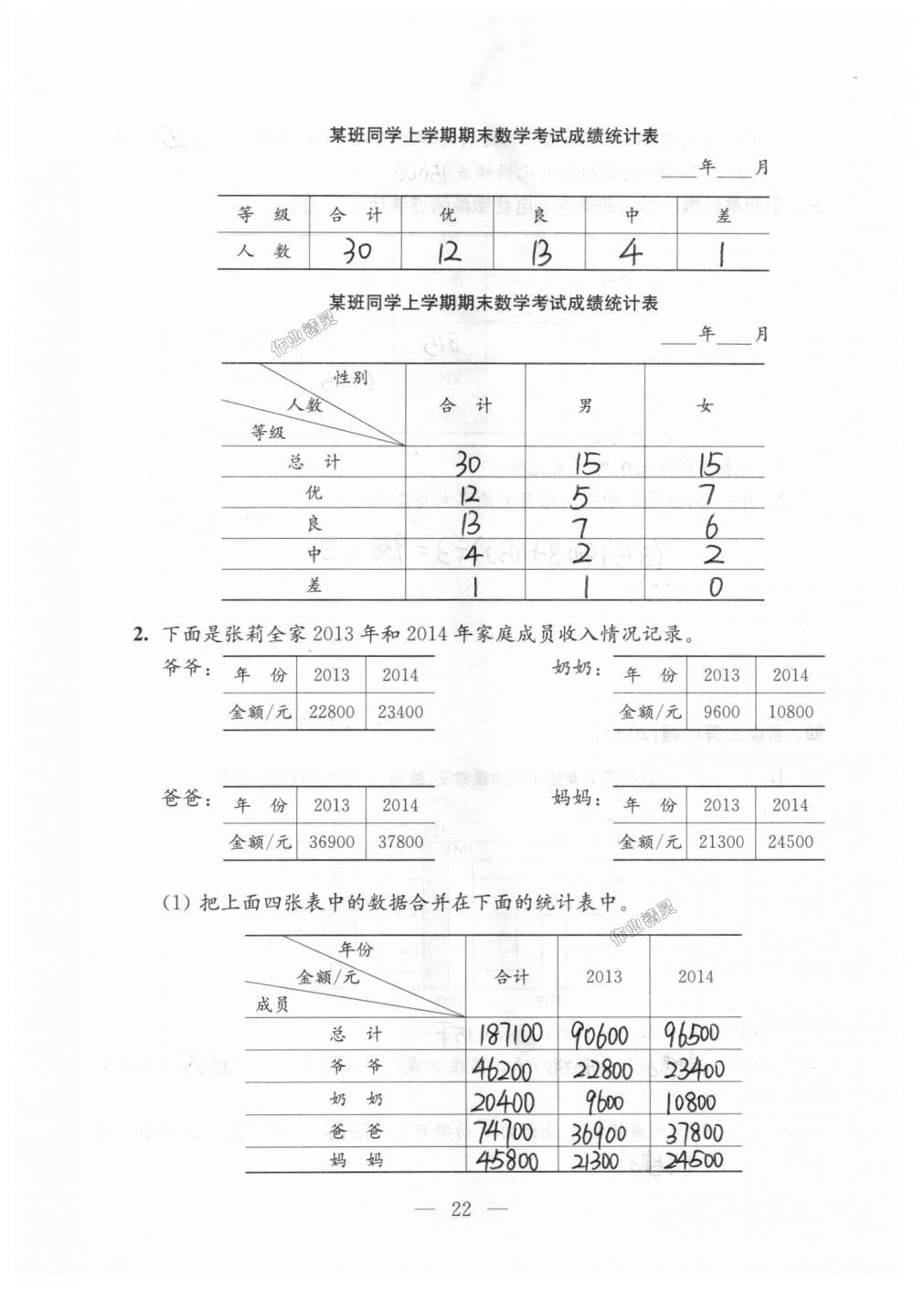 2018年练习与测试检测卷五年级数学上册苏教版第22页