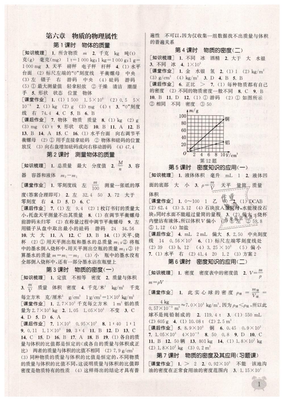 2019年通城学典课时作业本八年级物理下册苏科版江苏专用第1页