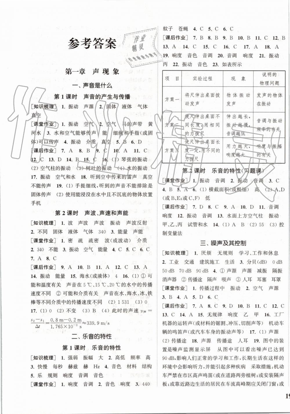2019年通城学典课时作业本八年级物理上册苏科版江苏专用第1页