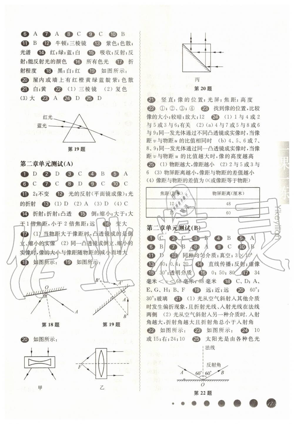 2019年华东师大版一课一练八年级物理第一学期沪教版第6页