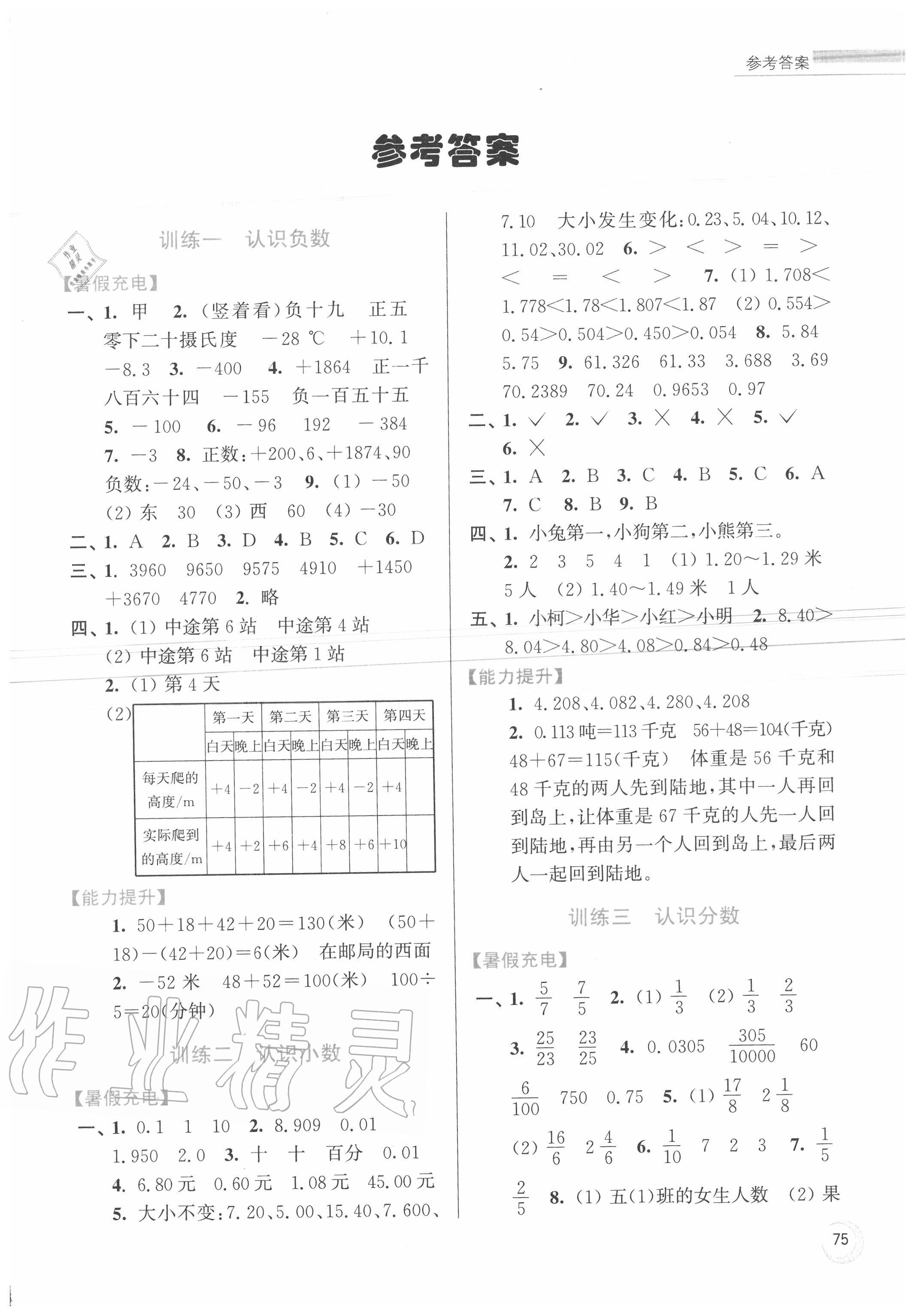 2020年小學數學暑假接力棒五升六年級江蘇版江蘇鳳凰少年兒童出版社第1頁