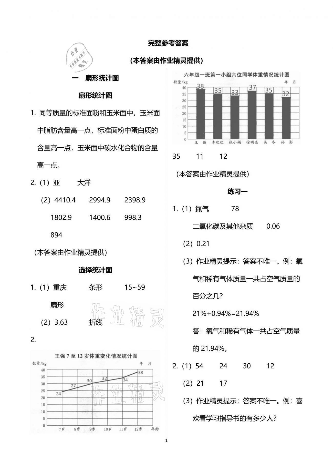 2021年數學補充習題六年級下冊蘇教版參考答案第1頁