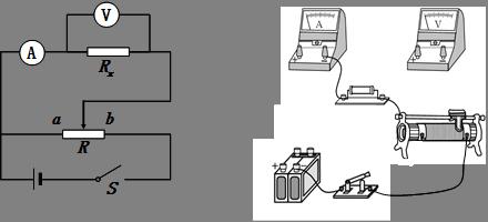 21. 在右图中.螺旋测微器读数为 mm. 利用滴水