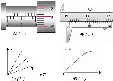 中螺旋测微器的读数为 mm.图(2)中游标卡尺的