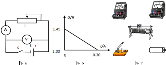 在测一节干电池电动势和内阻 的实验中.某同学
