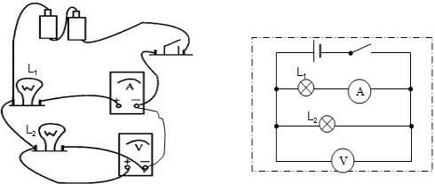 画出实验电路的电路图. -如图所示是某同学连接的实物电路.但其中漏