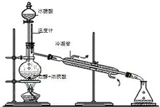 质量相同的下列各种醇.与乙酸发生酯化反应时