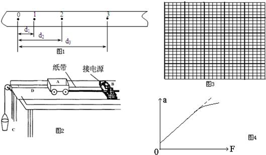 有位同学利用DIS实验这样来测小车的加速度:他