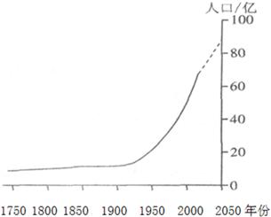 qq为什么不好换头像_为什么人口增长慢不好