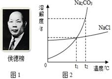 名露的原理_浸入液体里的物体.受到向上的浮力.浮力的大小等于它排开液体受到的重力它排开液体受到的重力.这是著名的阿基米德原理.浮力的方向总是竖