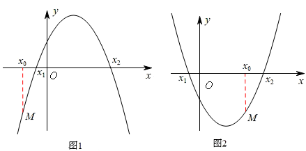 若二次函数 的图象与x轴有两个交点.坐标分别为 x1.0 . x2.0 .且x1 x2.图