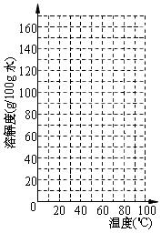 313.320.931.645.863.985.5110(1)用纵坐标表4s汽车店设计图片