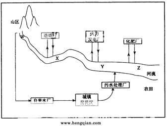 电解水 7 高温煅烧石灰石 精英家教网