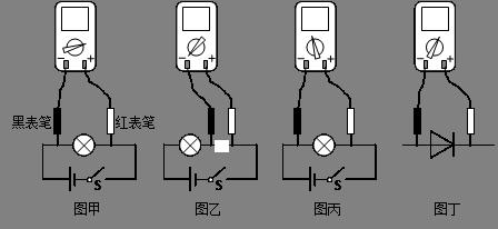 把多用电表的选择开关旋至适当的欧姆挡,进行调零后,用图丙所示电路