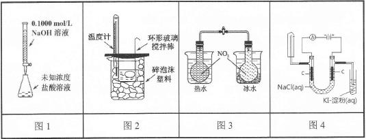 下列有关装置和实验使用正确的是A.图1进powerdesigner叙述详解图片