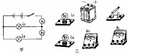 初中物理 题目详情  科目:初中物理 来源:不详 题型:单选题 下列说法
