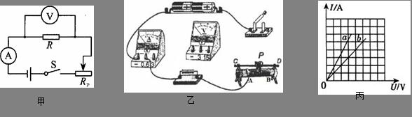 小亮用图甲所示的电路探究电阻上的电流跟两端电压的关系,所用器材如下:  电压表(0~3V,0~15V); 电流表(0~0.6A,0~3A); 滑动变阻器A(0~10); 滑动变阻器B(0~200); 阻值为5、10的定值电阻各一个; 两节干电池、开关和导线若干. (1)用R=5的定值电阻做实验时,小亮应选用电流表的量程是______,为方便调节电流,应选用滑动变阻器______(选填A或B),接通电路前,应把滑片P移到滑动变阻器的______(选填左或右)端. 调节滑片P使