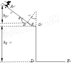 如图.在水平地面上有两物块甲和乙.它们的质量分别为2m.m.甲与地面间无摩擦.乙与地面间动摩擦因数为μ.现让甲物体以速度v0向着静止的乙运动并发生正碰.试求 i 甲与乙第一次碰撞过程中系统的最小动能