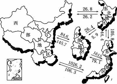 户口迁移证_20世纪的人口迁移