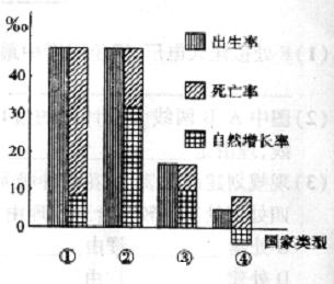 中国各省面积人口_中国各省劳动力人口
