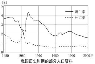 中国人口老龄化_中国人口基本特征