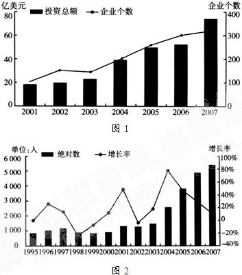 外来人口办理居住证_广州外来人口