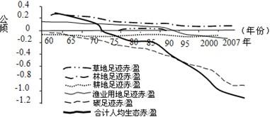 材料人均_综合材料手工作品