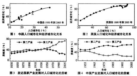 人口密度_人口密度线(2)