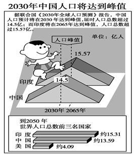 海南省人口出生率_上海市人口出生率